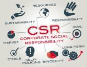 Corporate social responsibility — Stock Vector