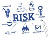 Risk — Stock Vector