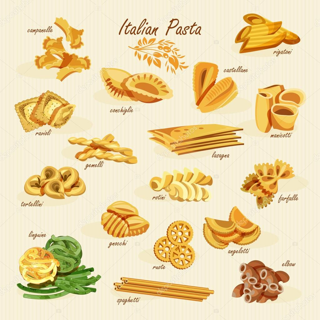 Poster set of pasta with different types of pasta fusilli spaghetti gomiti rigati farfalle - Diversi tipi di pasta ...