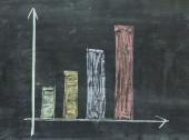 Bar Graph on a chalkboard — Stock Photo