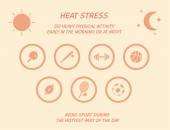 Heat stress prevention. Set of sport icons for infographics. — Vettoriale Stock