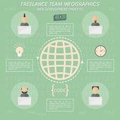 Freelance team of developers. — Stock Vector