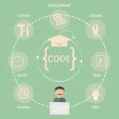 Web development process infographics. — Stock Vector