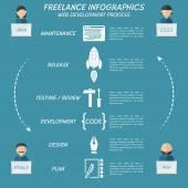 Freelance infograhic team of developers. — Stock Vector