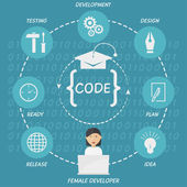 Female web developer infographic elements. — Stock Vector