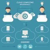 Cloud computing conceptual infographic elements. — Stock Vector
