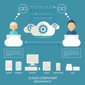 Conceptual infographics of cloud computing. — Stock Vector