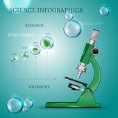 Microscopes vector — Stock Vector