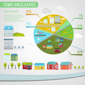 Town infographics — Stock Vector