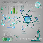 Science infographic — Stock Vector