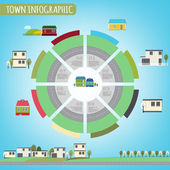 12 cidade infográficos — Vetor de Stock