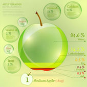 01 Apple infographic — Stock Vector
