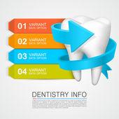 Dentistry info. Vector Illustration — Stock Vector