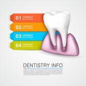 Dentistry info medical art creative. — Stock Vector