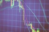 Forex wykres — Zdjęcie stockowe