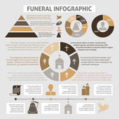 Funeral infographics — Stock Vector