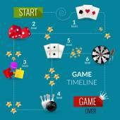 Ilustração do processo de jogo — Vetor de Stock