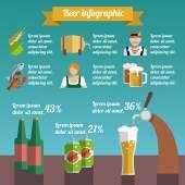 Beer infographic set — Stock Vector