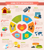 Pets infographic set — Stock Vector
