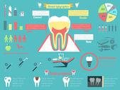 Dental infographic set — Stock Vector