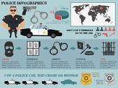 Police infographic set — Vector de stock