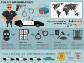 Police infographic set — Stockvector