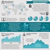 Hacker infographic elements — Stock Vector