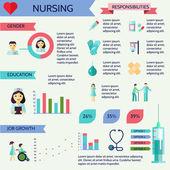 Pielęgniarka plansza zestaw — Wektor stockowy