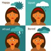 Cartoon woman character emotions icons composition — Stock Vector