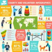 Volunteer infographic set — Stock Vector