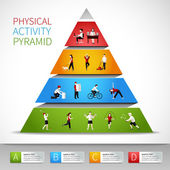 Physical activity pyramid infographic — Vector de stock
