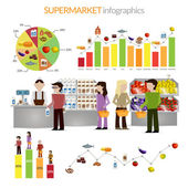 Supermarket infographics set — Stock Vector