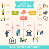 Social care infographics — Stock vektor