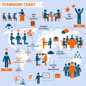 Teamwork infographic set — Vecteur