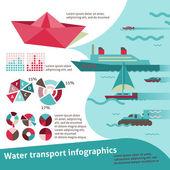 Water transport infographics — Stock Vector