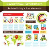 Navigational infographics set — Stock Vector