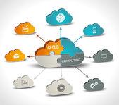 Cloud computing infographics — Stock Vector