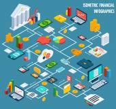 Isometric financial flowchart — Stock Vector