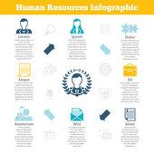 Human resources infographics print poster — Stock Vector