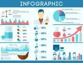 Pharmacist infographics set — Stock vektor