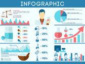 Pharmacist infographics set — Stockvektor