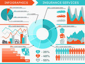 Insurance infographics set — Stock Vector