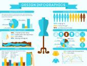 Clothes designer infographics — Stock Vector