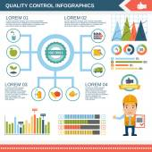 Quality control infographic — Stock Vector