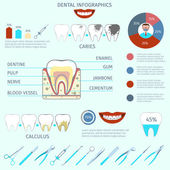Dental infographics set — Stock Vector