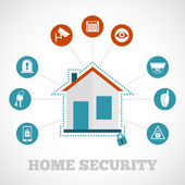 Home Security Icon Flat — Stock Vector