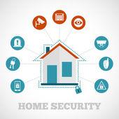 Home Security Icon Flat — Vector de stock
