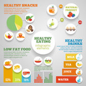 Healthy Eating Infographic — Stock Vector