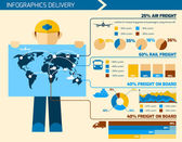 Delivery Man Infographics — Vettoriale Stock