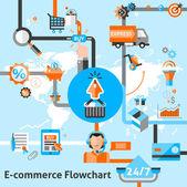 E-commerce Flowchart Illustration — Vector de stock